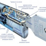 Схема цилиндрового замка для входной двери