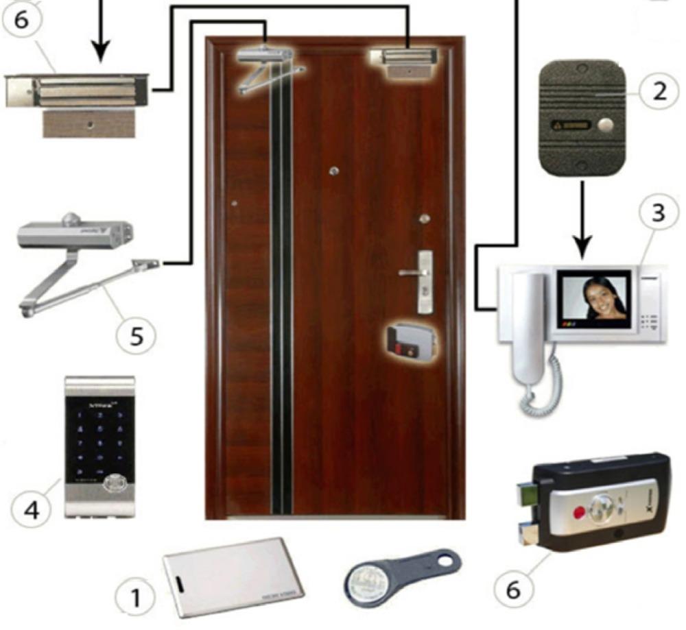 Установка магнитного замка на дверь