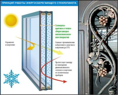 Энергосберегающее стекло в металлических дверях