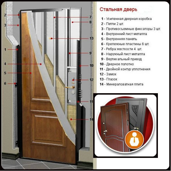Металлические двери бизнес класса