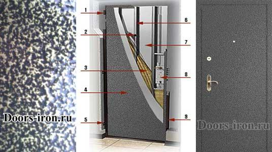 Антивандальные металлические двери