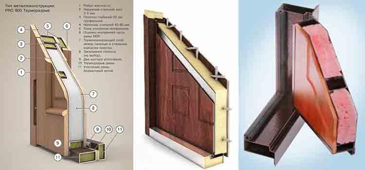 Входная дверь утеплитель вспененный полиуретан