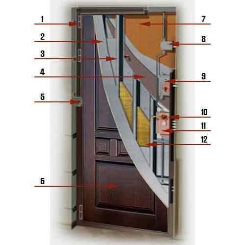 Дверь с отделкой ценных пород дерева (Дуб, ясень, лиственница и др.)