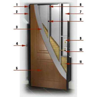 Входная дверь в разрезе с отделкой МДФ