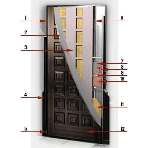 Дверь с отделкой массив дерева (16 мм, шпон)